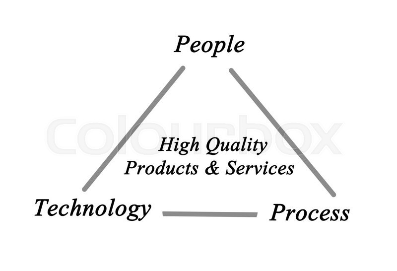 Stock image of 'High quality diagram'