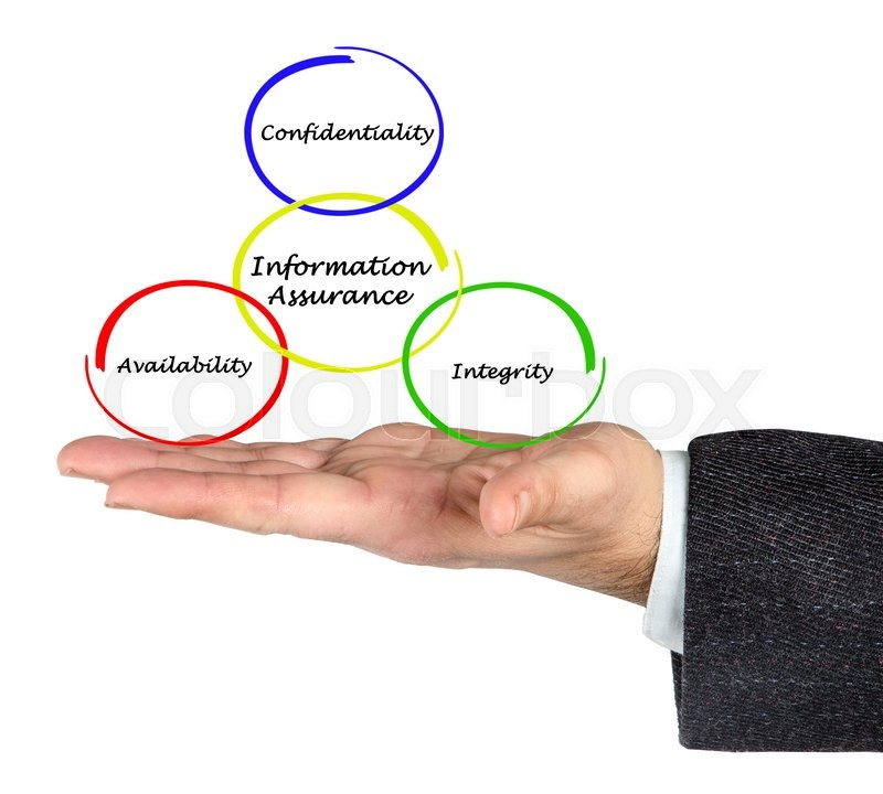 Stock image of 'Diagram of information assurance'