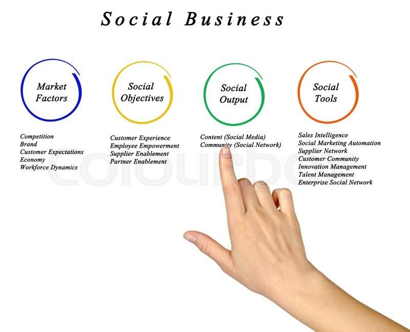 Social Business Framework, stock photo
