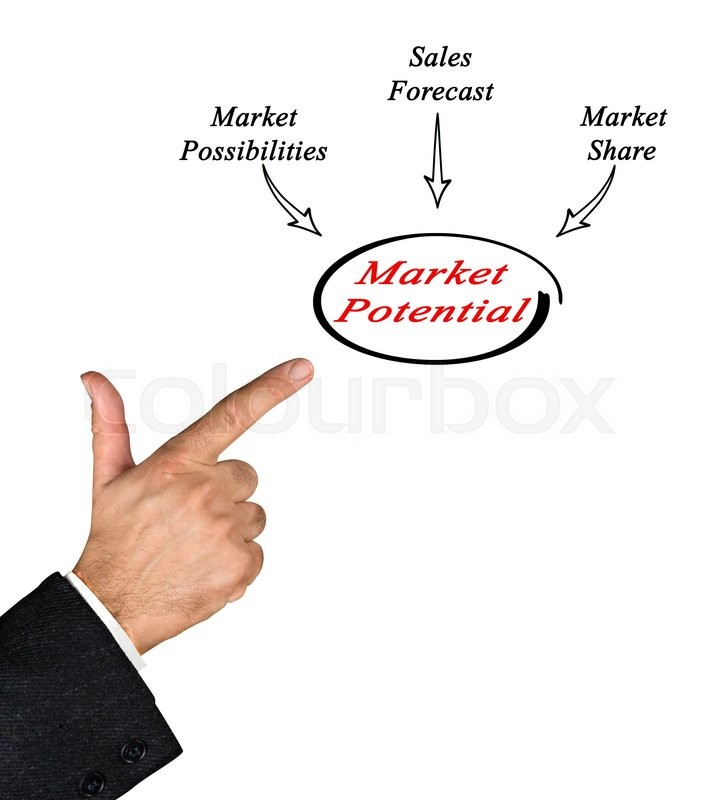 a study on market potential and 1 2016 professional power tool - market potential study ciprus limited, llc is pleased to announce the second edition of the north american market for professional power tools.
