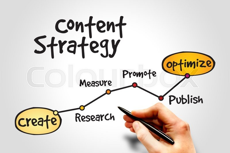 Content Strategy timeline, business concept, stock photo