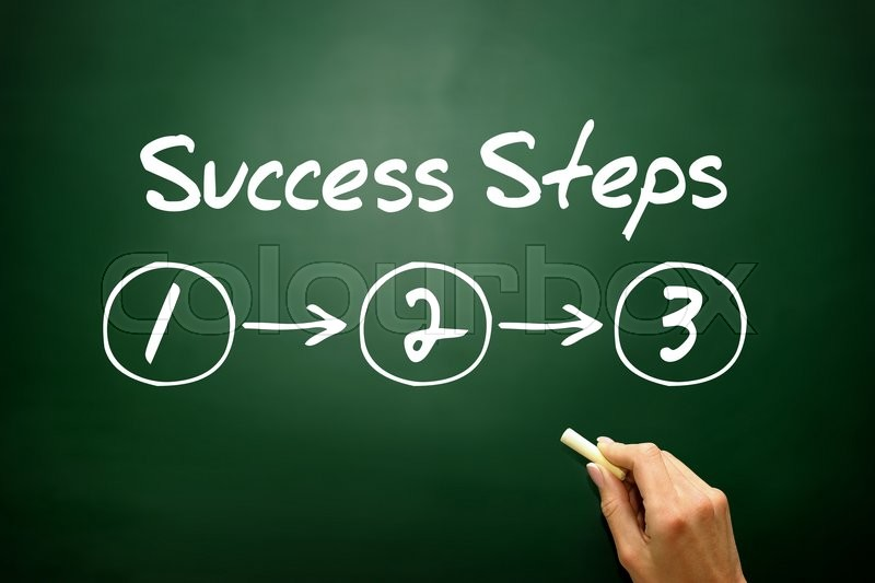 Hand drawn Success Steps (3) concept, business strategy on blackboard, business concept, stock photo