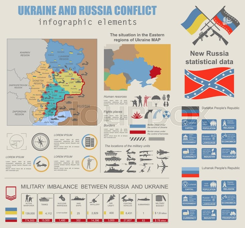 ukraine and russia military conflict infographic template situation in the eastern region of ukraine mapstatistical data of military imbalance
