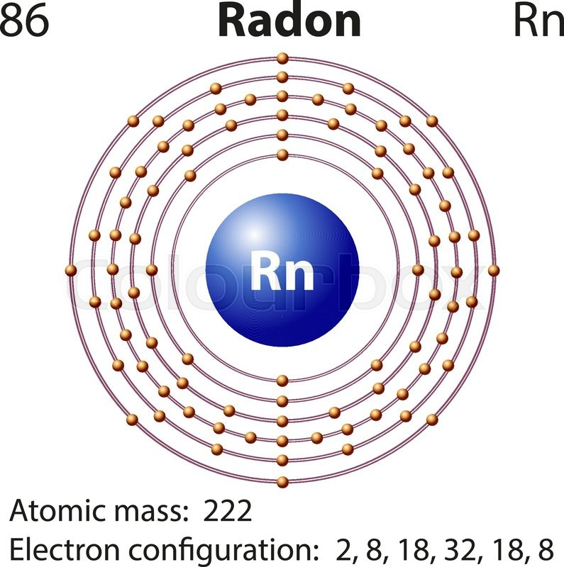 15032130 mn_atom_61 diagram representation of the element radon illustration stock radian diagram at webbmarketing.co