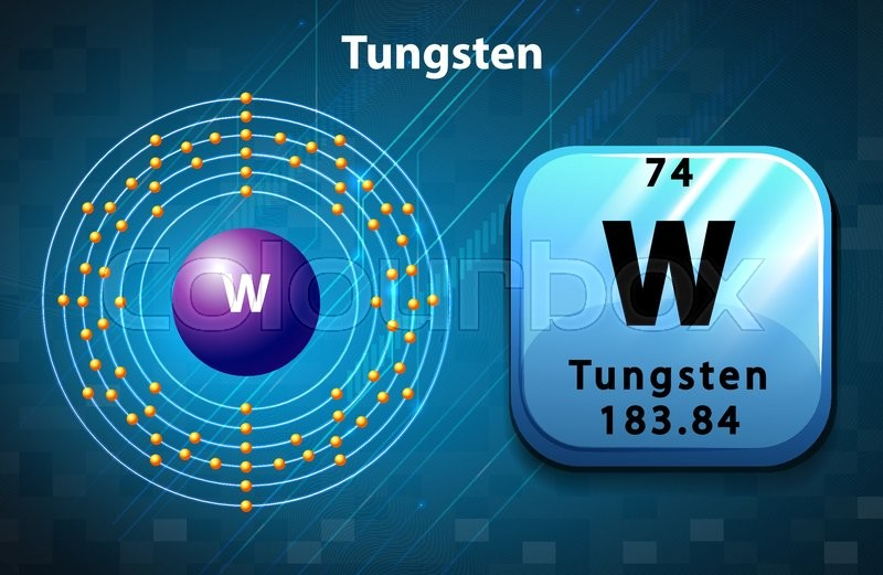 Periodic Symbol And Diagram Of Tungsten Illustration Stock Vector
