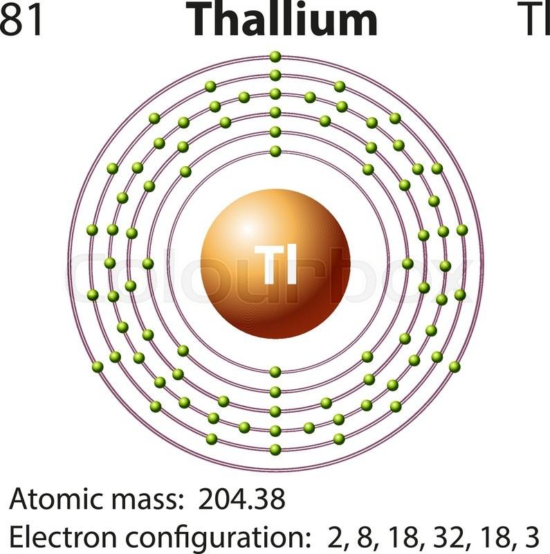 How many protons are in the nucleus of an atom of thallium?
