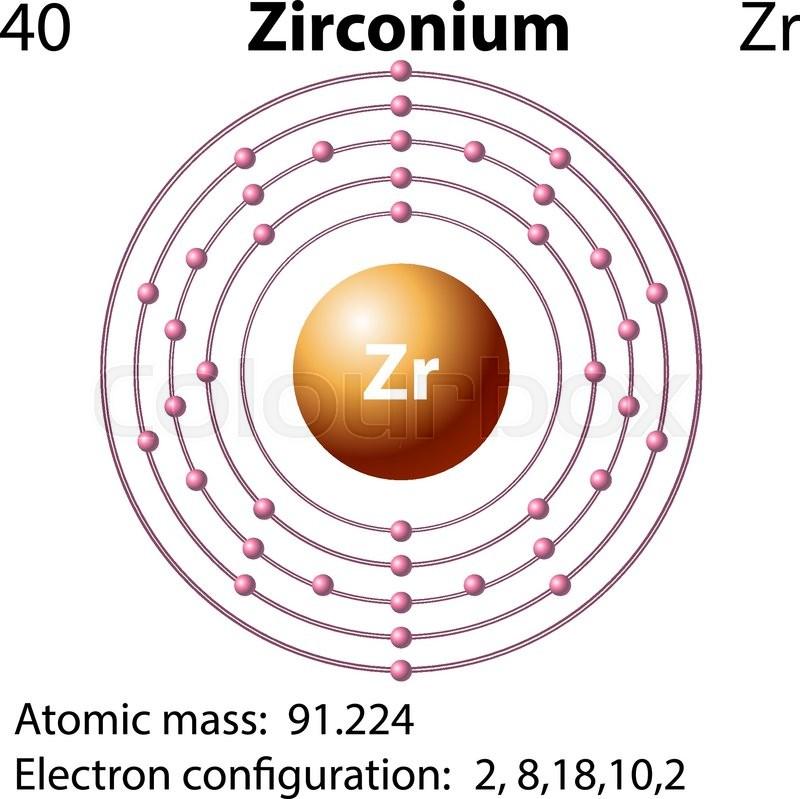 Symbol And Electron Diagram For Zirconium Illustration Stock