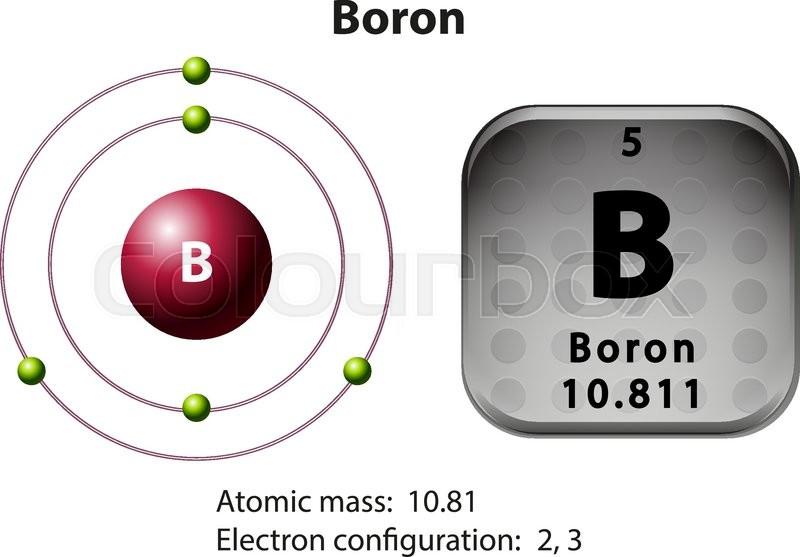 Symbol And Electron Diagram Boron Illustration Stock Vector