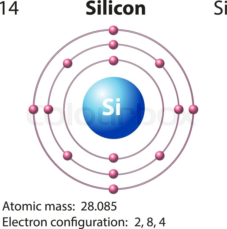 Symbol And Electron Diagram For Silicon Illustration Stock Vector