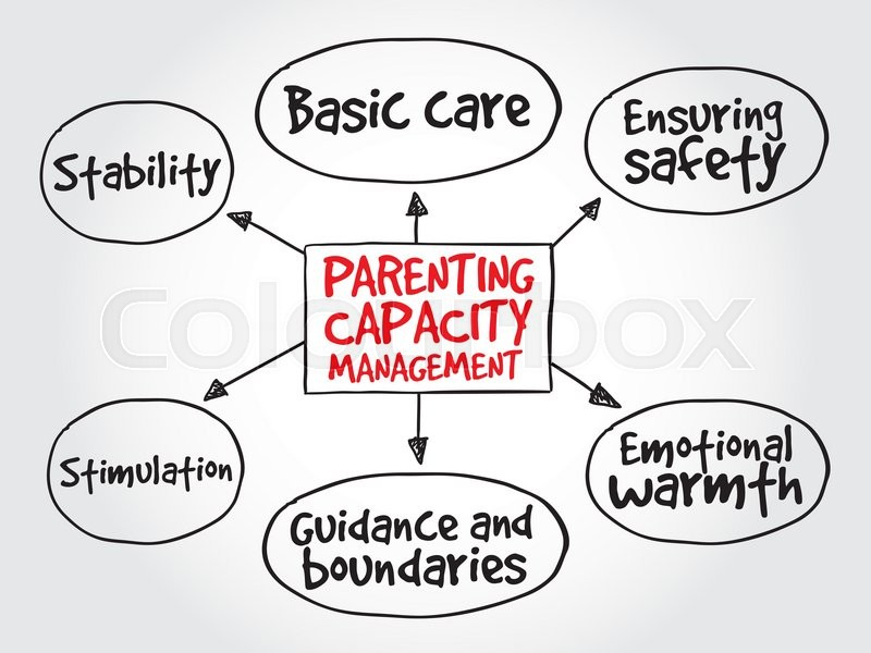 corporate strategy and parenting 6 corporate strategy and capabilities that can be used to build business unit value as well as generate synergies across business units parenting -fit.