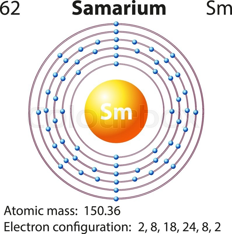 Symbol And Electron Diagram For Samarium Illustration Stock Vector