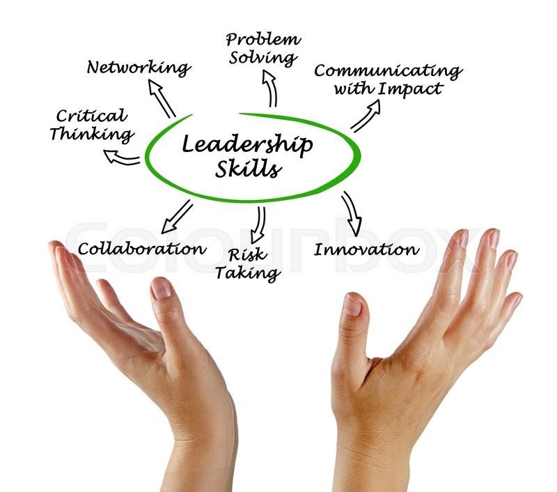 Leadership Development Through Negotiation Skills