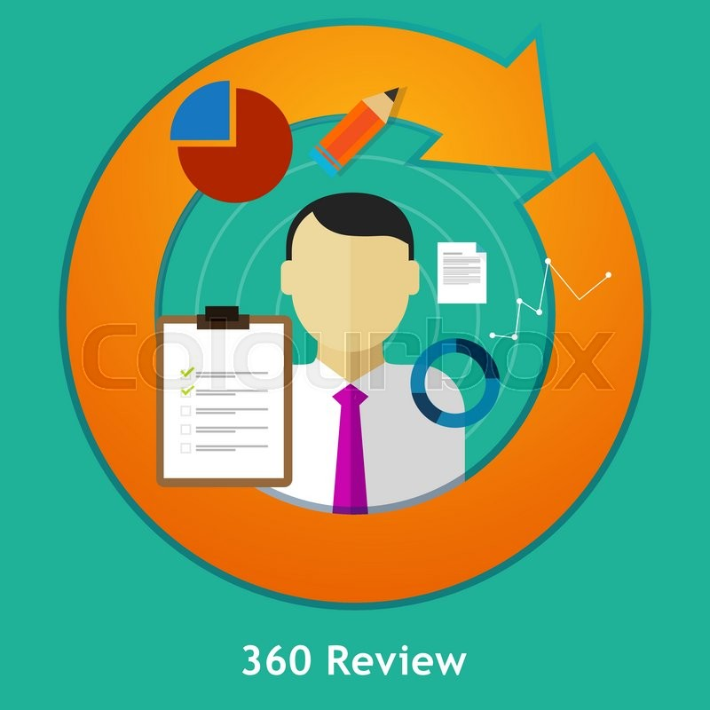 360 degree review feedback evaluation performance employee