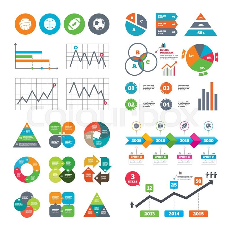 Business data pie charts graphs. Sport balls icons. Volleyball, Basketball, Soccer and American football signs. Team sport games. Market report presentation. Vector, vector