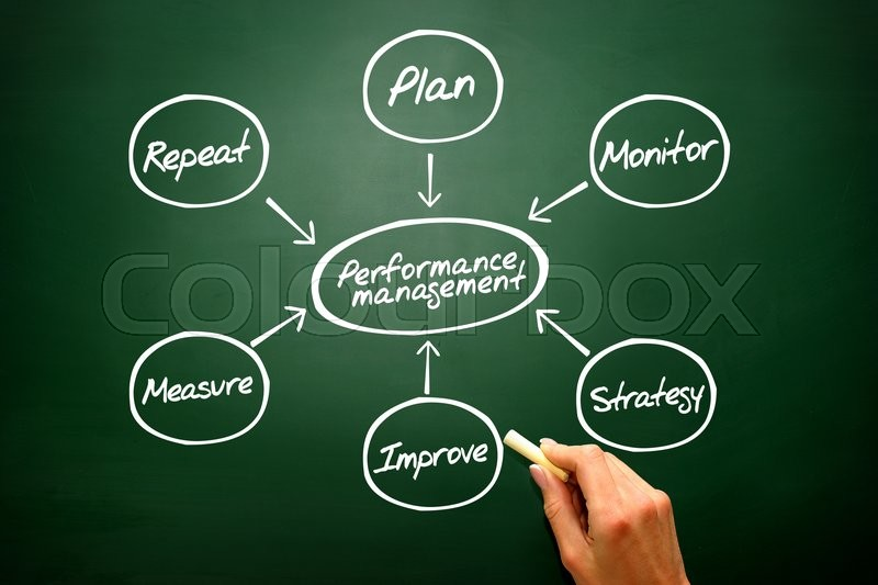 Performance management flow chart diagram, business strategy on blackboard, stock photo