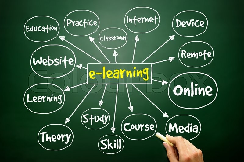 Hand drawn E-learning mind map, business concept on blackboard , stock photo