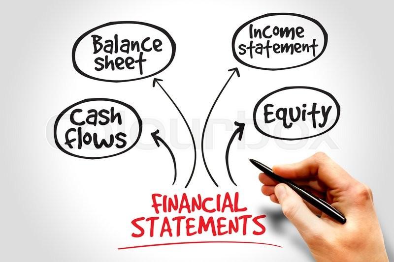 finanacial statement