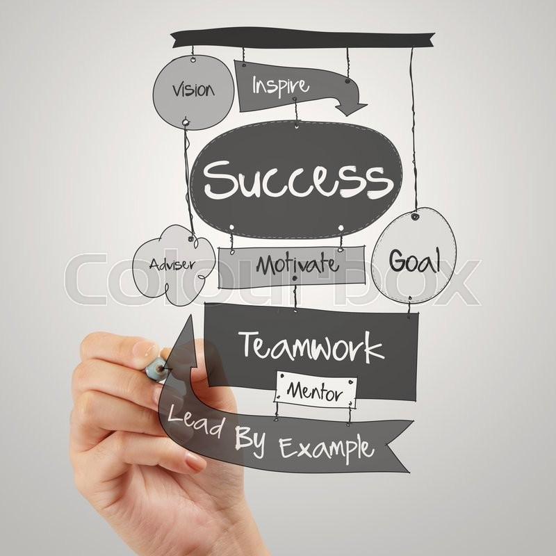Businessman hand drawing SUCCESS business diagram on paper borad as concept, stock photo