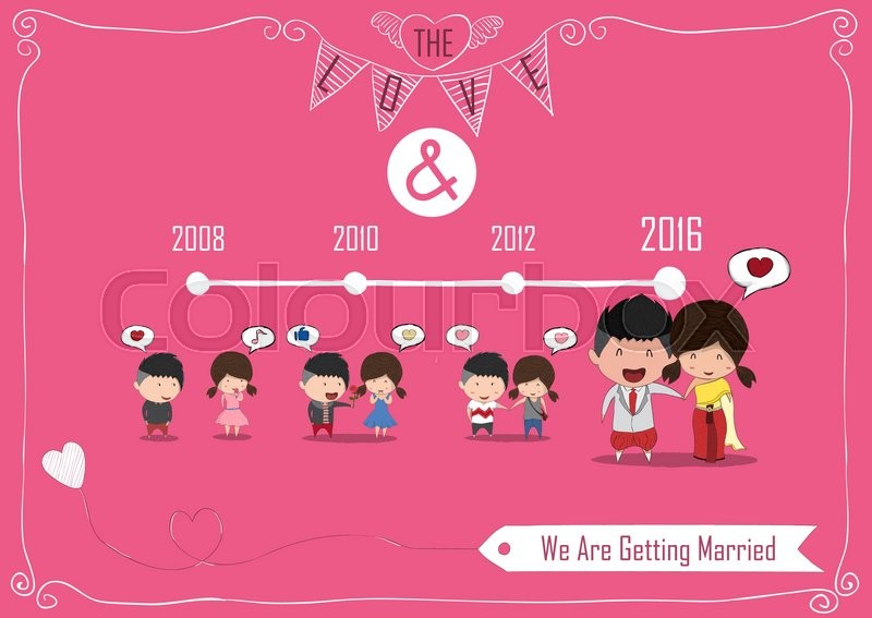 Duration Cute Cartoon Wedding Couple Men And Women Card For Thai Dress, Cute  Valentineu0027s Day Card, Drawing By Hand Vector And Digital Illustration  Created ...