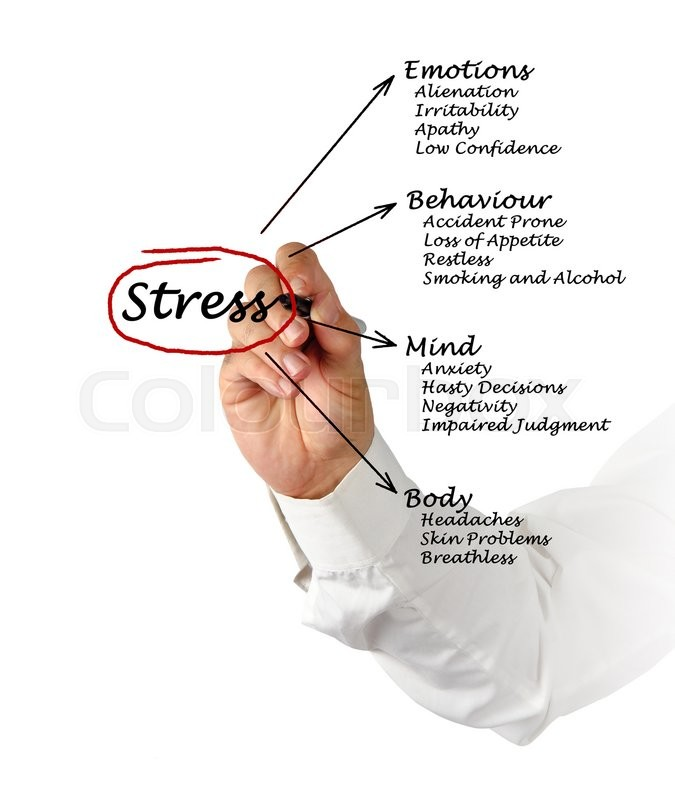 an analysis of the serious consequences that stress causes Some of the common causes of electrolyte imbalance are which can cause side effects of low even high levels of physiological stress can impact hormones to.