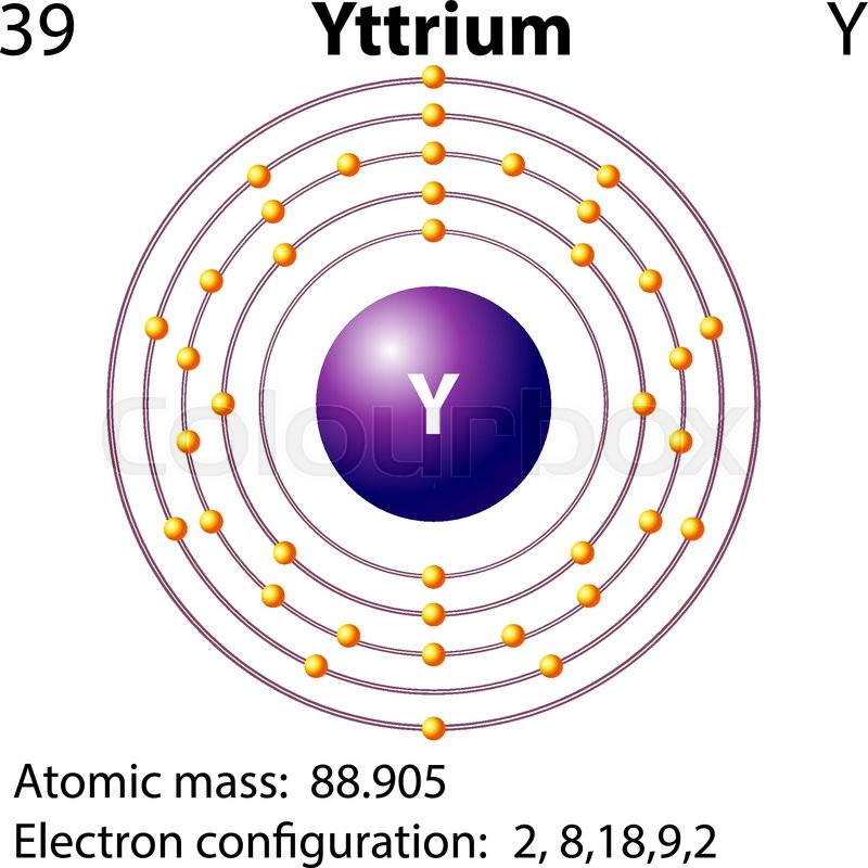 Symbol And Electron Diagram For Yttrium Illustration Stock Vector