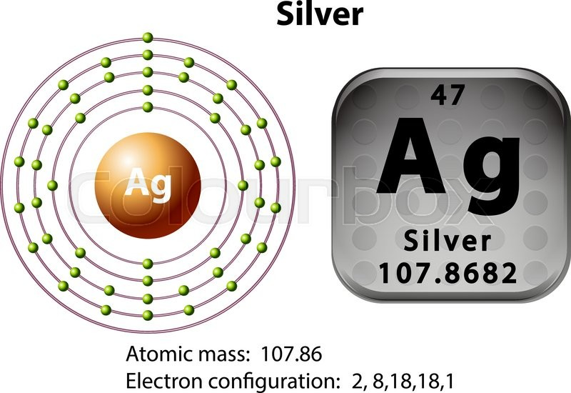 Symbol And Electron Diagram For Silver Illustration Stock Vector