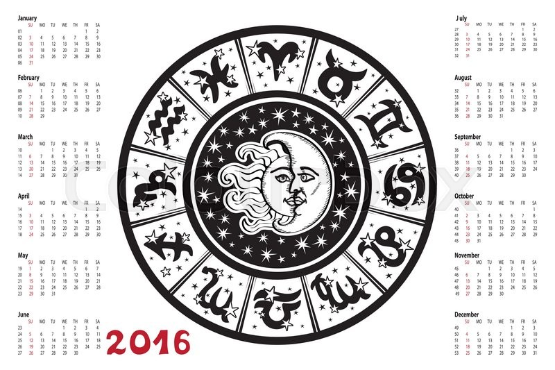 Circle With Zodiac Signhoroscope Circle With Zodiac Signs