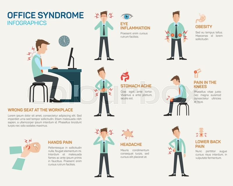 Vector Flat Illustration For Office Syndrome Wrong