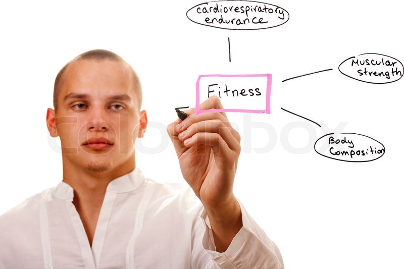 Papers On Physical Fitness
