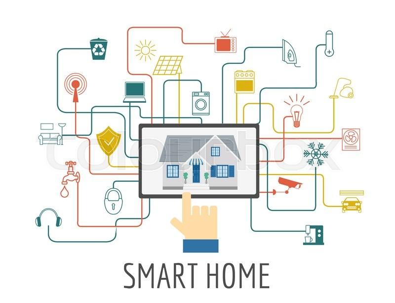 Скачать Eco Technology Flat Icons: Eco Friendly Smart House Concept. ...