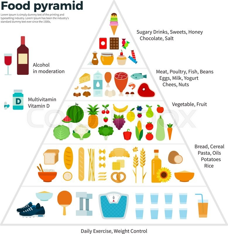 Healthy eating concept. Food guide pyramid of vegetables, fruits, grains, vitamins, proteins ...