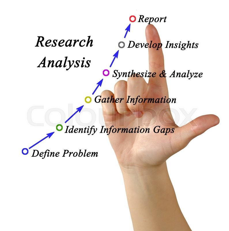 Stock image of 'Diagram of Research Analysis'