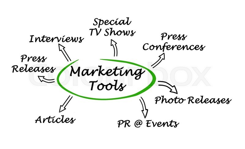 Stock image of 'Diagram of marketing tools'