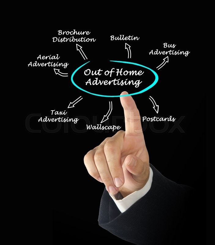 Stock image of 'Out of Home Advertising'