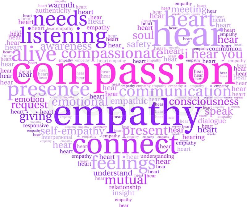 Image result for compassion word cloud