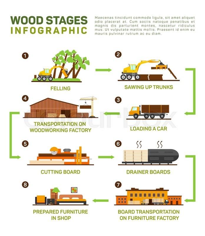Lumberjack Tools Log Furniture Plans