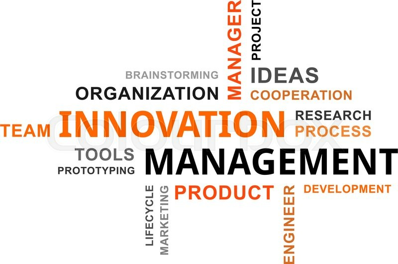 A Word Cloud Of Innovation Management Related Items