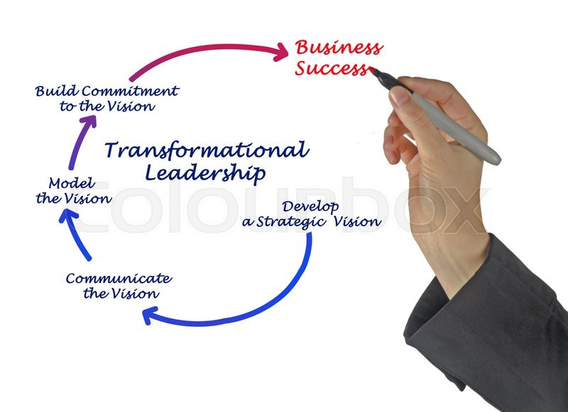 transformational leadership diagram  diagram of transformational leadership | stock photo ...