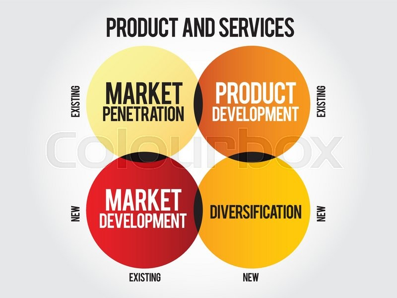 wilkinson marketing strategy for growth Identify clients to concentrate on and your key objectives for reaching them, and learn what to include in your marketing strategy.