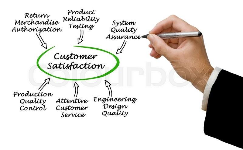Diagram of Customer Satisfaction | Stock Photo | Colourbox