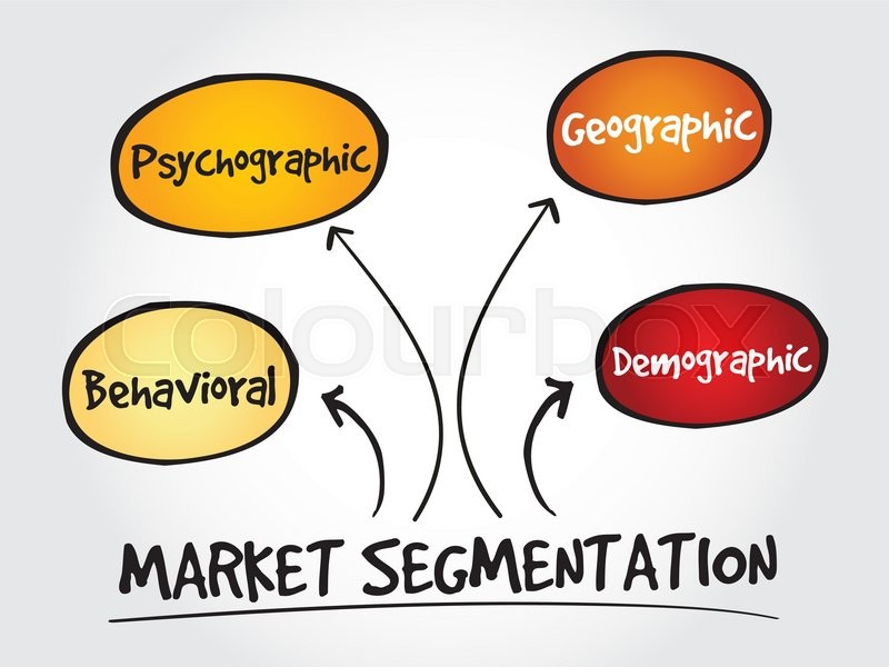 behavioral segmentation in uae