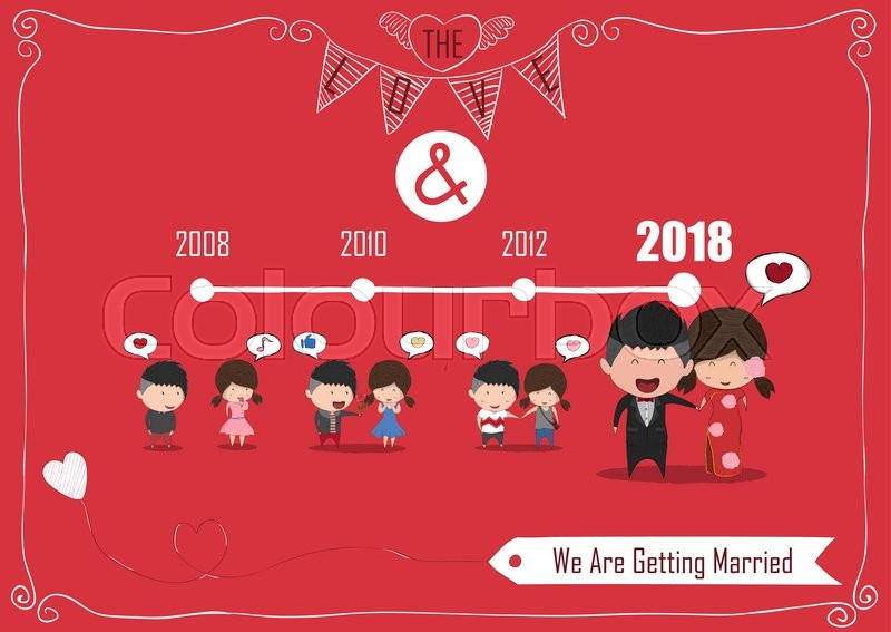 Duration Cute Cartoon Wedding Couple Men And Women Card For Chinese