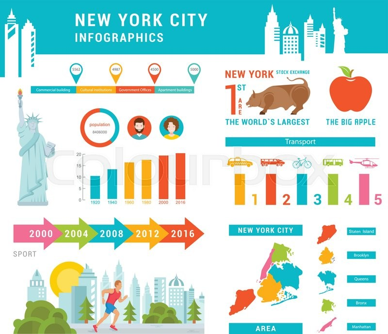 Infographics New York City Map Population Transportation Stock