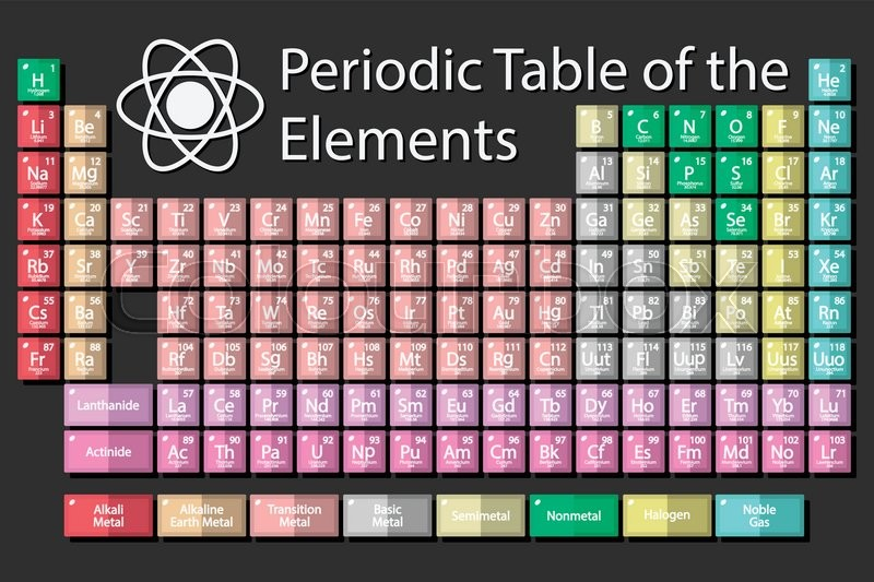 Flat design periodic table of the chemical elements on a black flat design periodic table of the chemical elements on a black background isolated on background elements in flat design the long form of the periodic urtaz Images