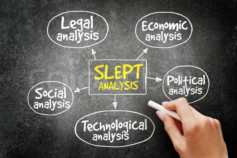 macro environmental analysis of us market A pest analysis of usa with detailed descriptions of the political and other factors that are affecting the external macro environment of us by disabling your ad.