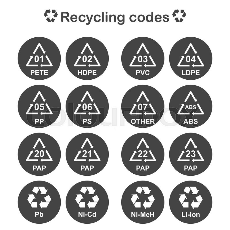 Recycling Codes Packing Material Icons Set 2d Vector Signs Eps 8