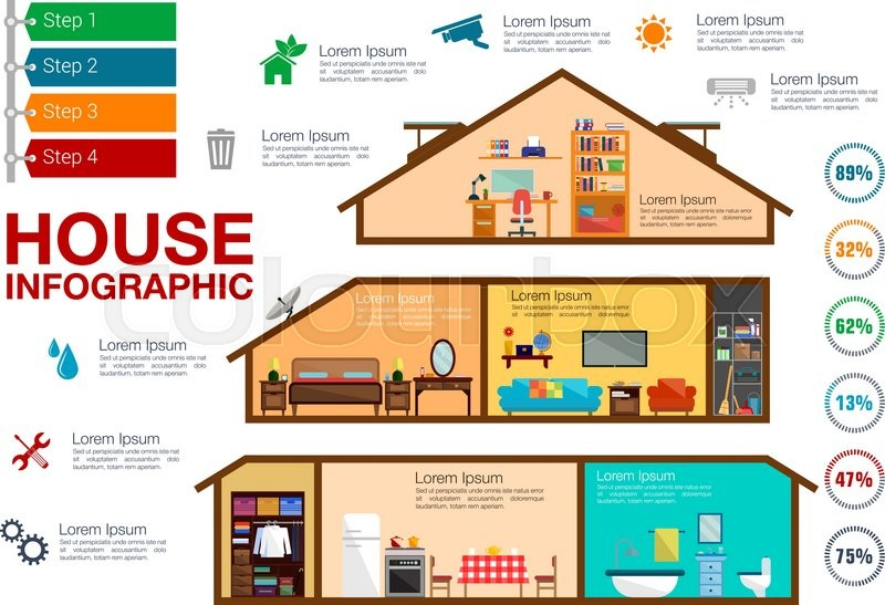House infographics with cutaway view of a double storey house with ...