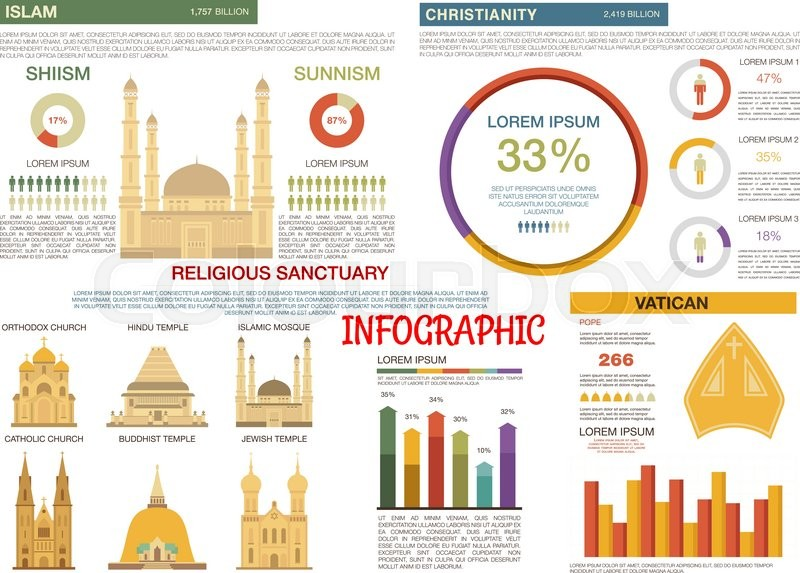 Comparison of islam and christianity religions flat infographic ...