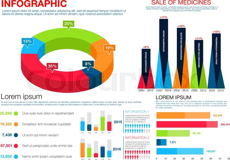 Healthcare And Medicine Infographics With Colorful Pie Chart And Bar