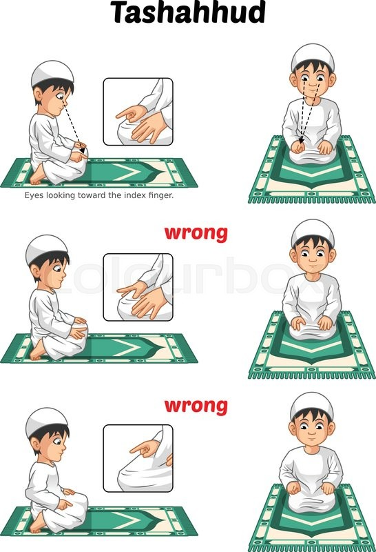 Muslim Prayer Position Guide Step By Step Perform By Boy Sitting And
